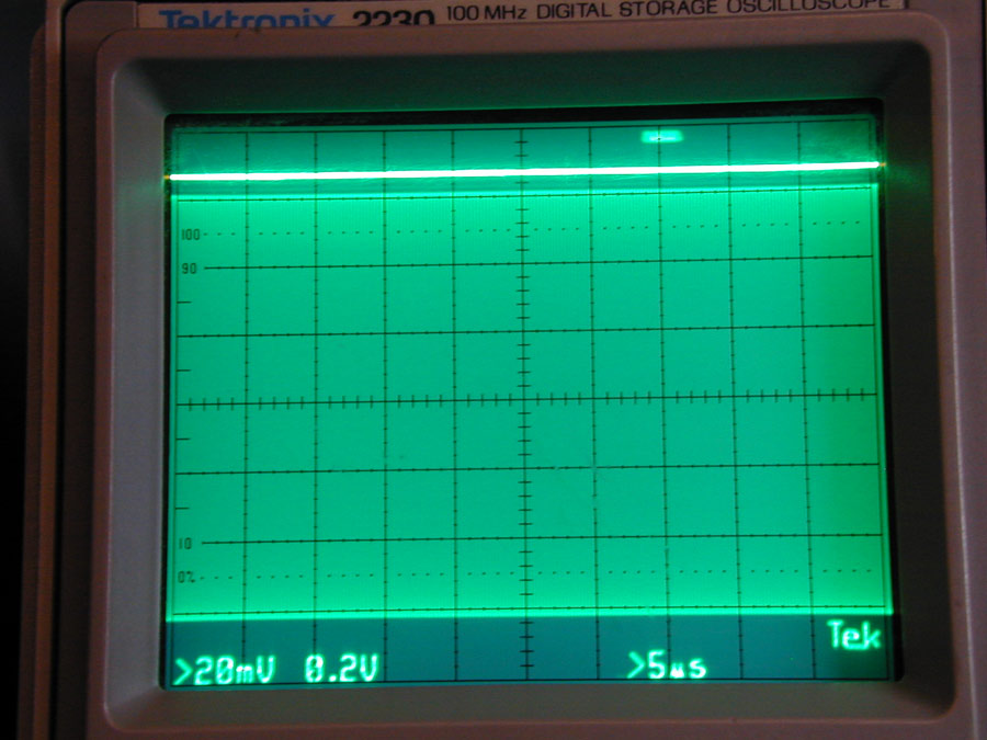 RF threshold off bias high