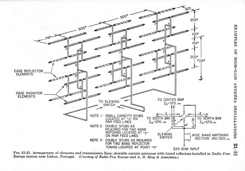 curtain array schematic