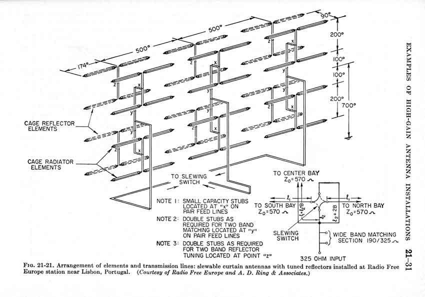 curtain array schematic