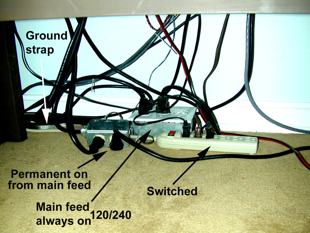 under desk power distribution common ground