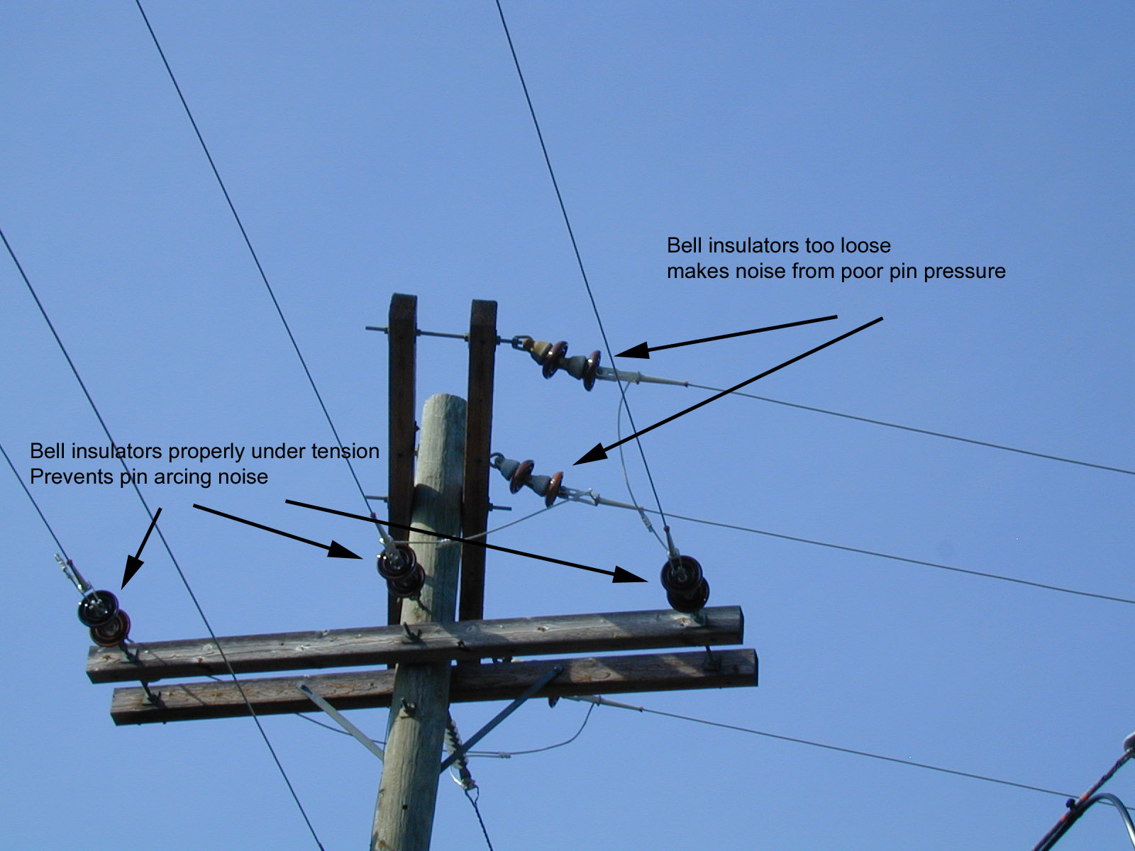 Power Pole Insulators on old railroad telephone poles wiring diagram