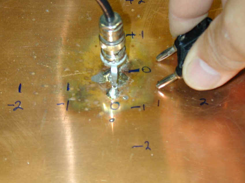 magnetic field through copper