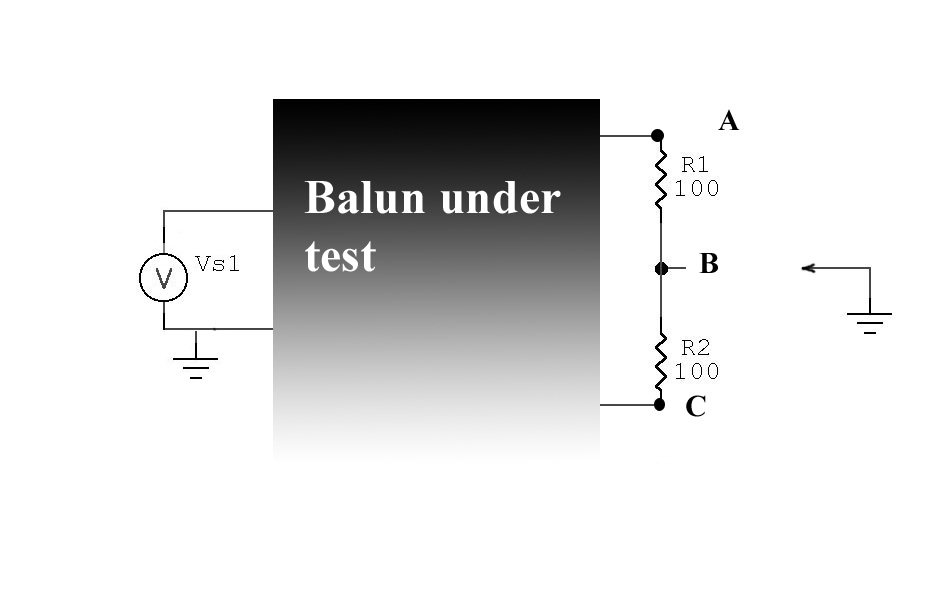 Test, measure balun, and compare antenna baluns or balums