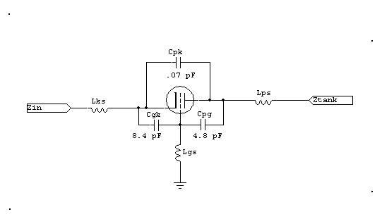 VHF Stability