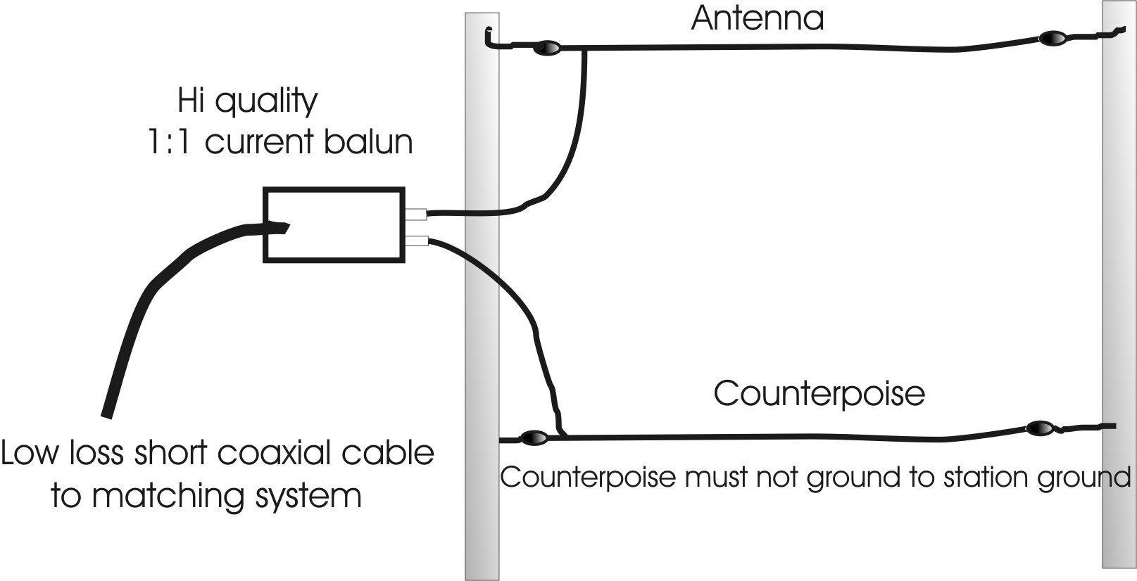 Long wire antenna random wire Ham Radio Wiring Diagram on ham radio radio, ham radio speakers, ham radio antenna, ham radio system, ham radio switch, ham radio plug, ham radio lights, ham radio relay, ham radio brochure, ham radio cable, ham radio parts diagram, ham radio equipment diagram, ham radio timer, ham radio guide, ham radio help, ham radio cover, ham radio circuit diagram, ham radio manual, ham radio parts catalog, ham radio block diagram,
