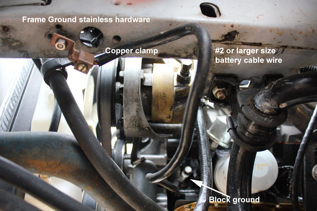 Engine Ground Strap Diagram Wiring Library Fuse Box Grounding Block To Chassis Frame Mustang