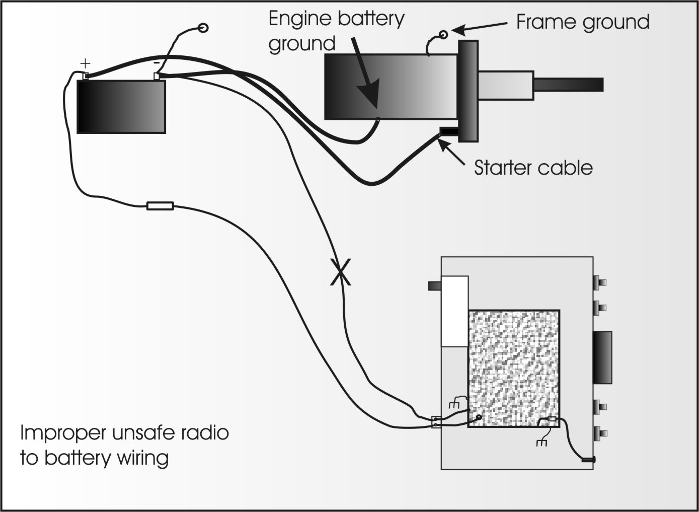Wiring Cb Radio To Car Battery Diagrams Explained 5 Pin Microphone Diagram Mobile And Grounding Rh W8ji Com Cobra Mic